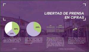 Fuente: informe FLIP 2015