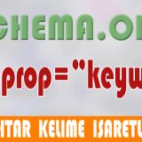 itemprop keyword
