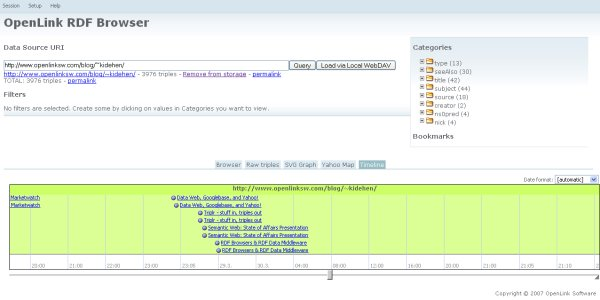 RDF Browser - Timeline View