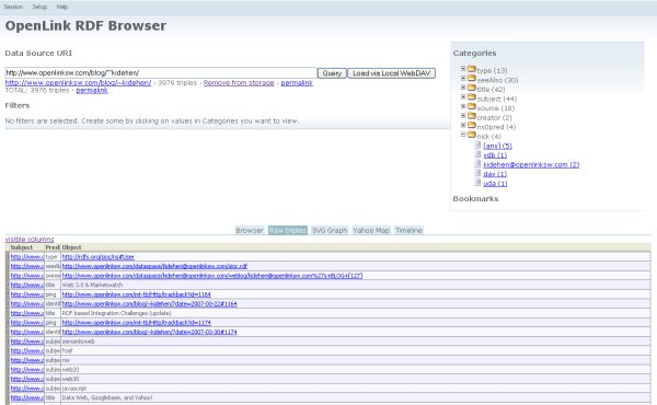 RDF Browser - Triples View