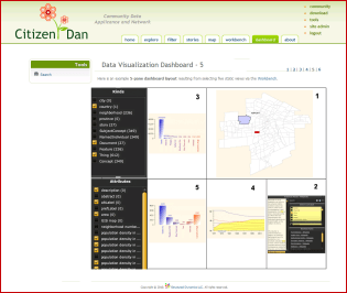 Citizen Dan Dashboard