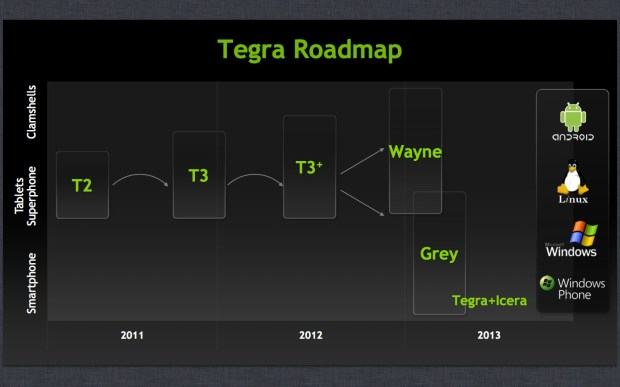 tegra_roadmap