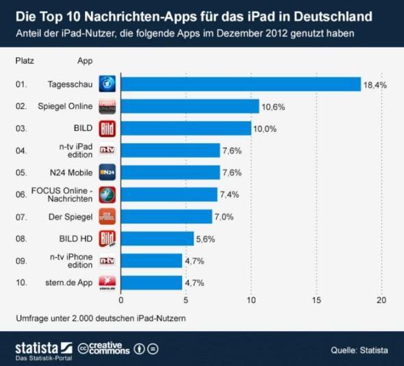 2013_01_28_iPad 1