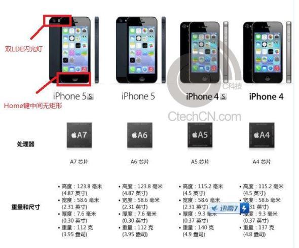 iphone_5s_specs
