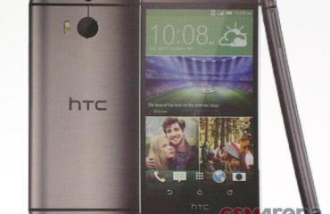 HTC One 2014 Prospekt Header