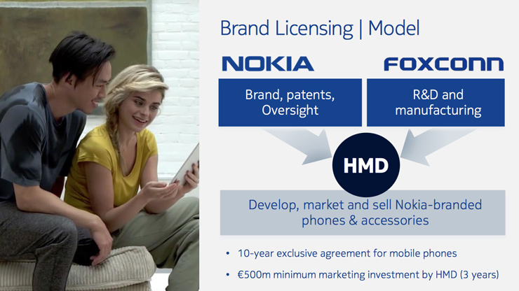 Nokia, HMD Global Oy, Foxconn
