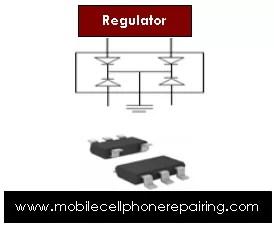 Mobile Phone Regulator