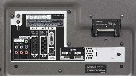Panasonic TH-42 PZ 85 E - Connection Panel