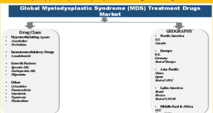 Myelodysplastic Syndrome (MDS) Treatment Drugs Market