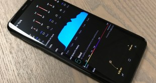 AMOLED Displays Market