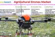Agricultural Drones Market