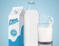 Milk Packaging Market