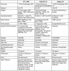 htc-spec-sheet