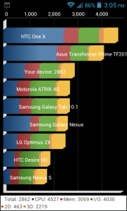 Cherry Mobile Titan TV Quadrant Score