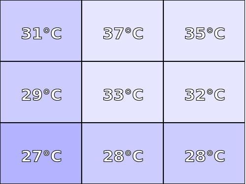 Temperatura obudowy: góra Lenovo ThinkPad P50