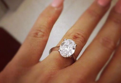 How to Buy an Engagement Ring Preference Budget