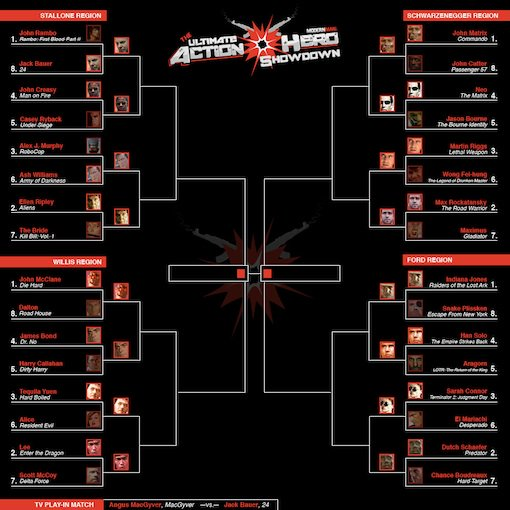 Action Hero Showdown bracket