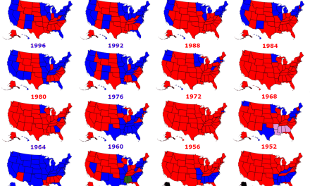 What Is The Electoral College, Anyway?