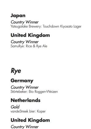 WBA16-CountryWinnersP20-01