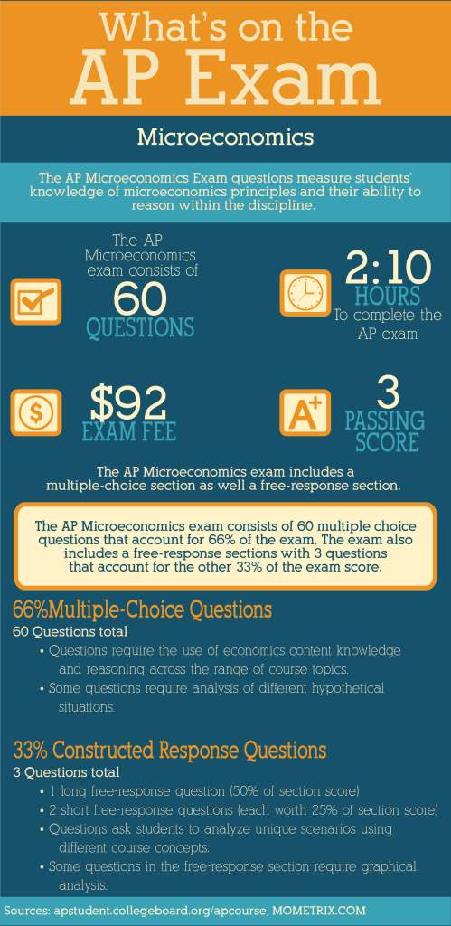 microeconomics exam Microeconomics preliminary exam - august 2016 (summer retake) microeconomics preliminary exam - june 2016  microeconomics preliminary exam - august 2015 (summer retake.