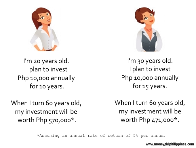 Money Girl Philippines - Invest Early - Rules of Investing
