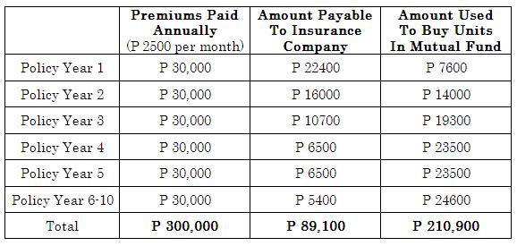 Money Girl Philippines - Regular Pay Illustration