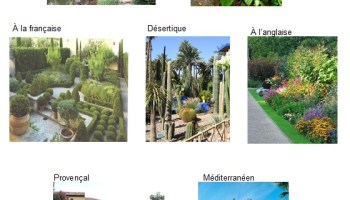 Aménager un jardin Contemporain, les règles   monjardin-materrasse.com