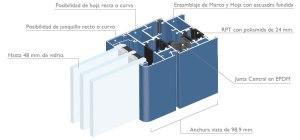 Aluminio Canal 16 RPT
