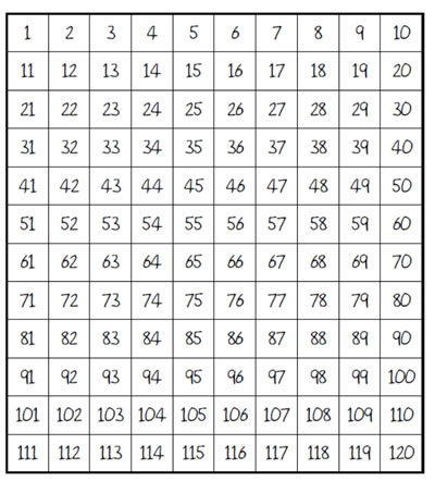 120 Number Square