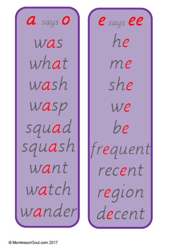 Reading list: Alternative pronunciation of a and e