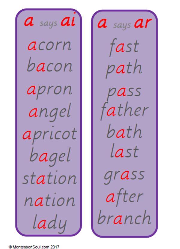 Reading list: Alternative pronunciation of a
