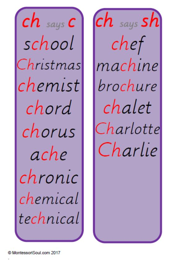 Reading list: Alternative pronunciation of ch