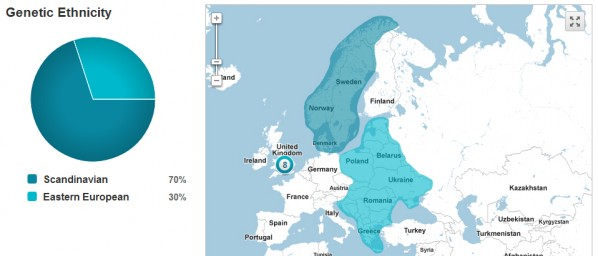 My Ancestry DNA results