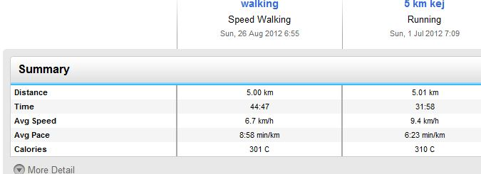 walking-vs-running