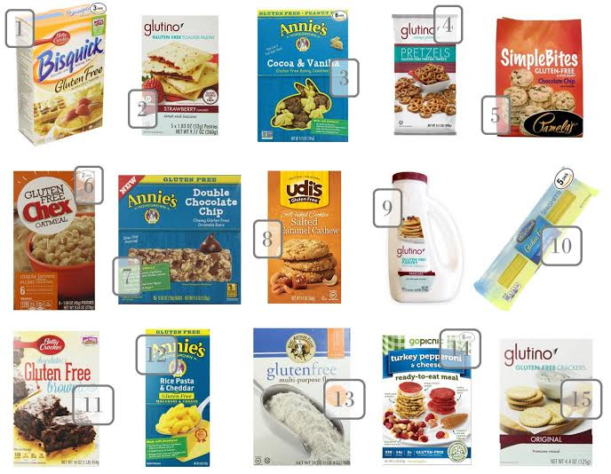 price compare gluten free snacks, price difference between Walmart, Amazon