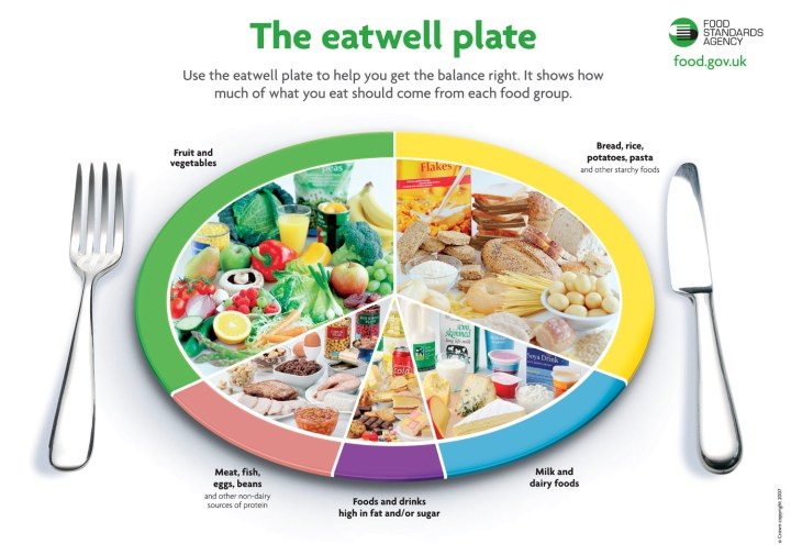 Healthy Food Plate.7 Chinese New Year Card Template Word 2014
