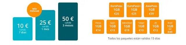 tarifas de Transatel DataSIM
