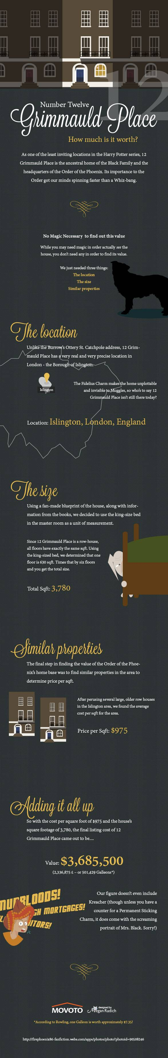 12grimm-infographic-2