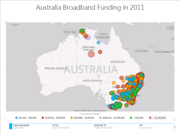 Australia Broadband Guarantee Map - Nation Level