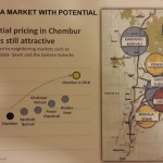 Chembur Residential Prices