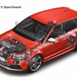 Audi-RS3-Sportback-10