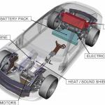 Pininfarina Cambiano Concept 08
