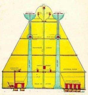 Descubierta Vimana máquina voladora secreta de 5000 años con Steve Quayle