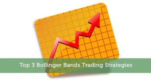 Top-3-Bollinger-Bands-Trading-Strategies