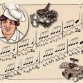 Cuoca scheda