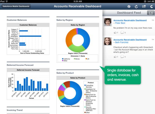 Demo of FinancialForce Dashboard