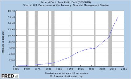 U.S.-National-Debt