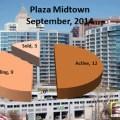 What's My Plaza Midtown Condo Worth