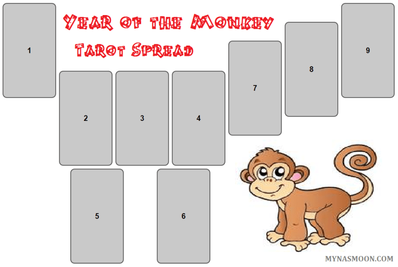 monkey year spread