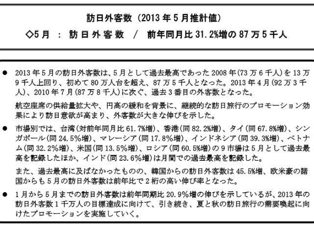 FireShot Screen Capture #167 - '130619_mothly_pdf' - www_jnto_go_jp_jpn_news_data_info_listing_pdf_130619_mothly
